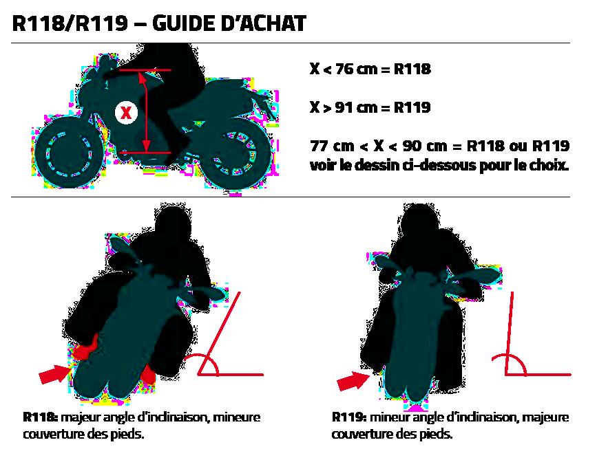Guide tablier moto