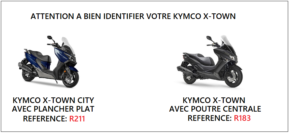 Différence Kymco X-town